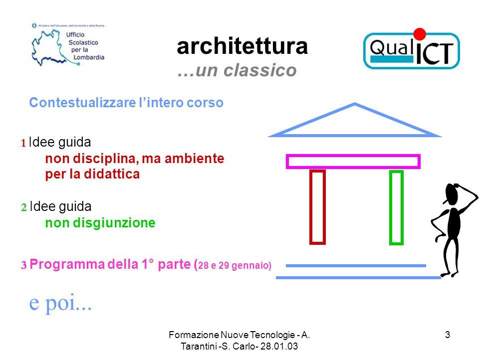 Formazione Nuove Tecnologie - A. Tarantini -S. Carlo- 28.01.03 3 architettura …un classico e poi... 1 1 Idee guida non disciplina, ma ambiente per la