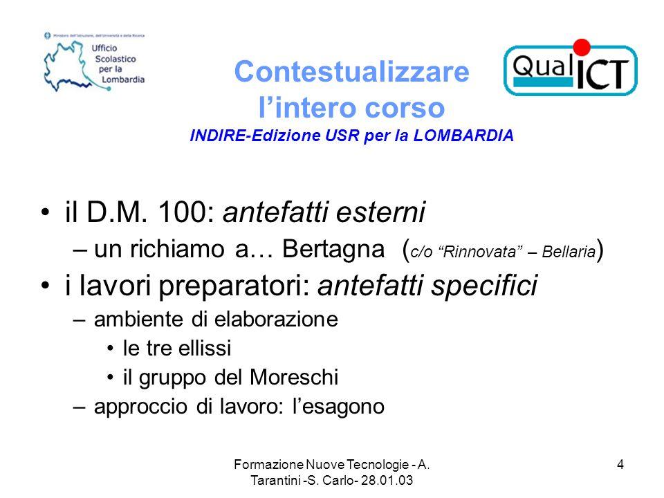 Formazione Nuove Tecnologie - A. Tarantini -S. Carlo- 28.01.03 4 Contestualizzare lintero corso il D.M. 100: antefatti esterni –un richiamo a… Bertagn