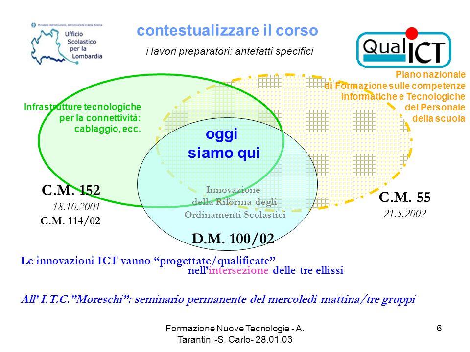 Formazione Nuove Tecnologie - A. Tarantini -S. Carlo- 28.01.03 6 Le innovazioni ICT vanno progettate/qualificate nellintersezione delle tre ellissi Pi