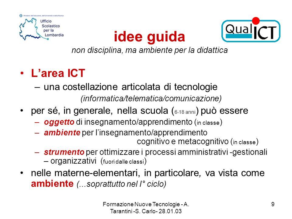 Formazione Nuove Tecnologie - A. Tarantini -S. Carlo- 28.01.03 9 idee guida non disciplina, ma ambiente per la didattica Larea ICT –una costellazione