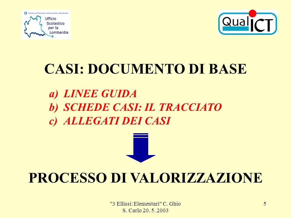 3 Ellissi: Elementari C. Ghio S. Carlo 20. 5.