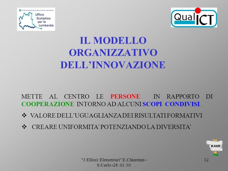 3 Ellissi: Elementari E.Chiarenza - S.Carlo -28.