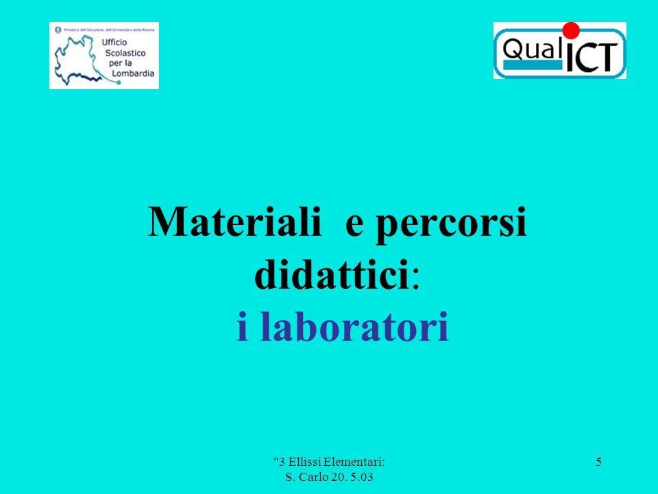 3 Ellissi Elementari: S. Carlo 20. 5.03 5 Materiali e percorsi didattici: i laboratori