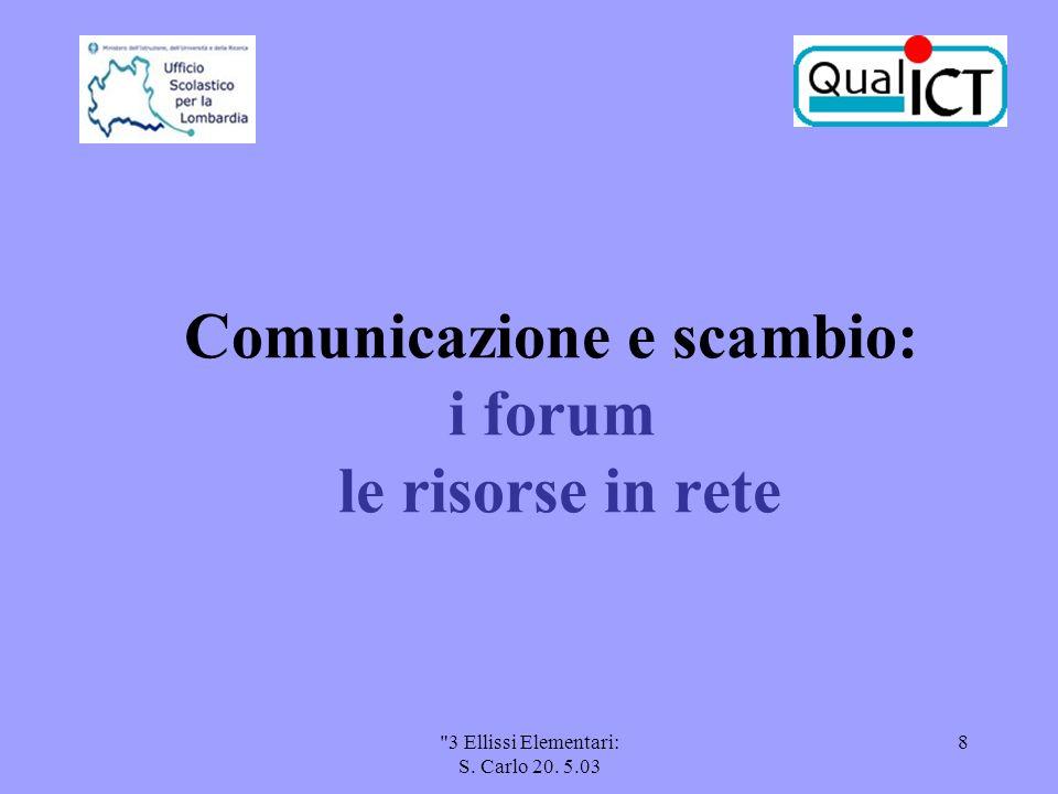 3 Ellissi Elementari: S. Carlo 20. 5.03 8 Comunicazione e scambio: i forum le risorse in rete