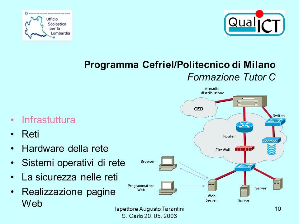 Ispettore Augusto Tarantini S. Carlo 20. 05. 2003 10 Programma Cefriel/Politecnico di Milano Formazione Tutor C Infrastuttura Reti Hardware della rete