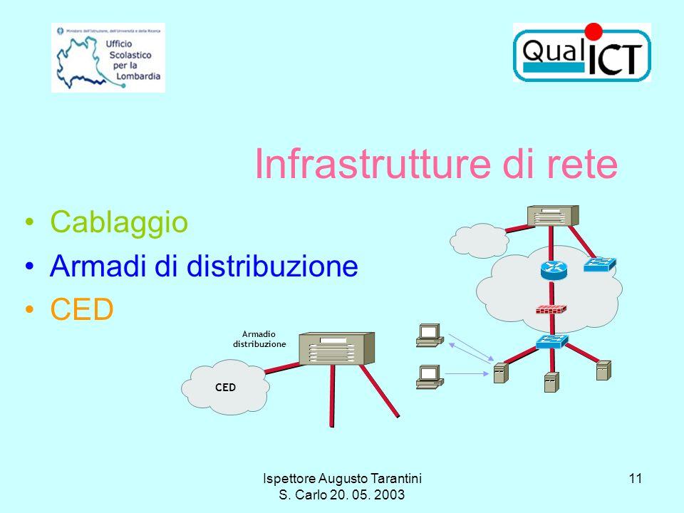 Ispettore Augusto Tarantini S. Carlo 20. 05. 2003 11 Infrastrutture di rete Cablaggio Armadi di distribuzione CED CED Armadio distribuzione