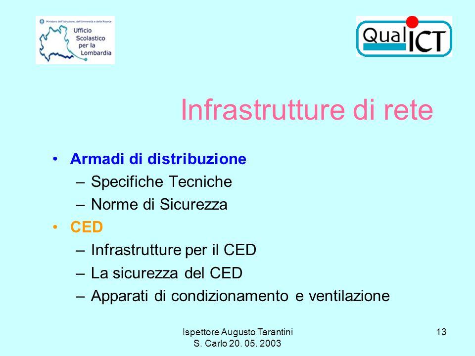 Ispettore Augusto Tarantini S. Carlo 20. 05. 2003 13 Infrastrutture di rete Armadi di distribuzione –Specifiche Tecniche –Norme di Sicurezza CED –Infr