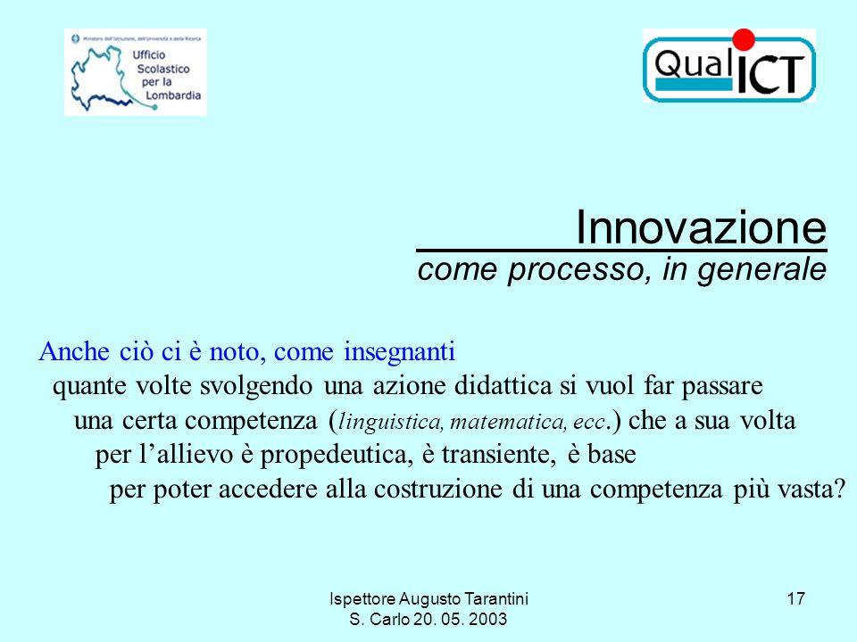 Ispettore Augusto Tarantini S. Carlo 20. 05. 2003 17 Innovazione come processo, in generale Anche ciò ci è noto, come insegnanti quante volte svolgend