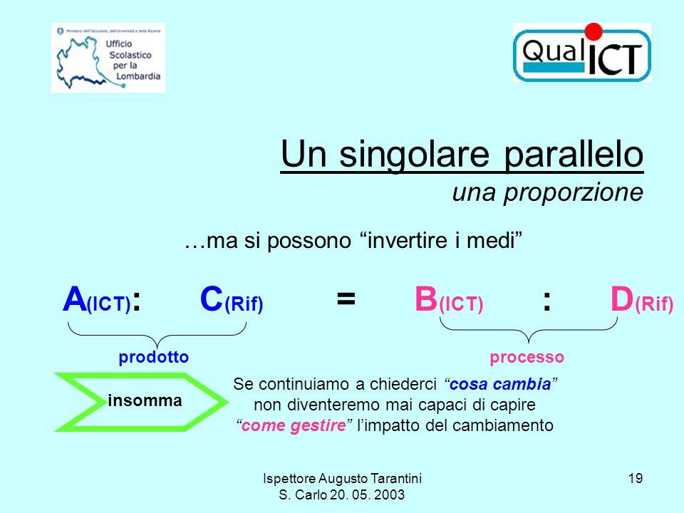 Ispettore Augusto Tarantini S. Carlo 20. 05. 2003 19 Un singolare parallelo una proporzione …ma si possono invertire i medi A (ICT) :C (Rif) = B (ICT)