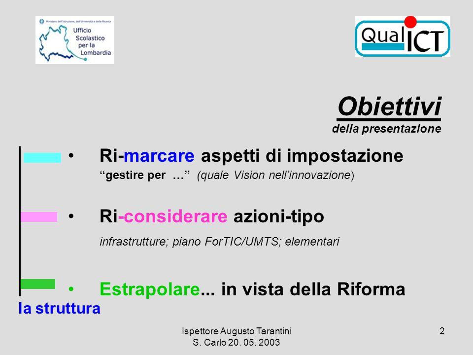 Ispettore Augusto Tarantini S. Carlo 20. 05. 2003 2 Obiettivi della presentazione Ri-marcare aspetti di impostazione gestire per … (quale Vision nelli
