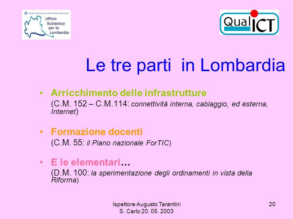 Ispettore Augusto Tarantini S. Carlo 20. 05. 2003 20 Le tre parti in Lombardia Arricchimento delle infrastrutture (C.M. 152 – C.M.114: connettività in