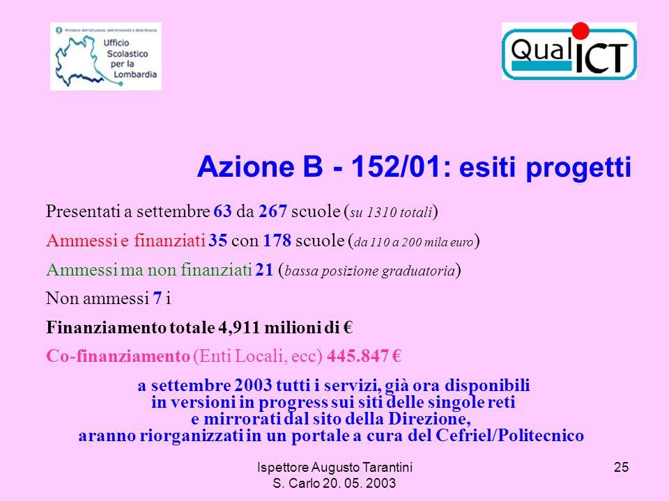 Ispettore Augusto Tarantini S. Carlo 20. 05. 2003 25 Azione B - 152/01: esiti progetti Presentati a settembre 63 da 267 scuole ( su 1310 totali ) Amme