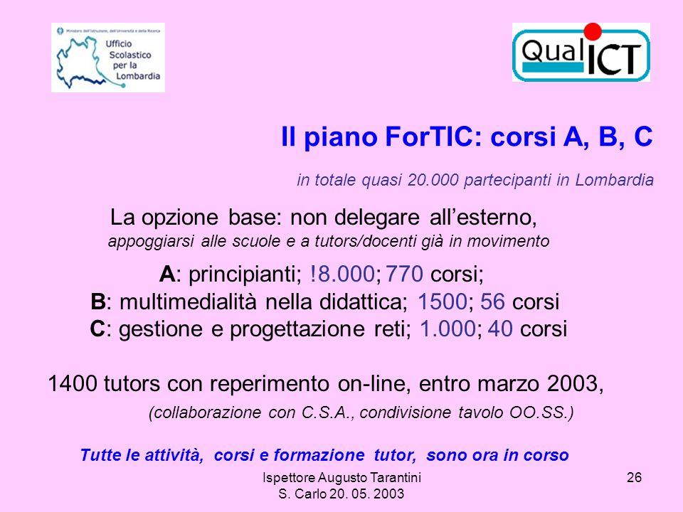 Ispettore Augusto Tarantini S. Carlo 20. 05. 2003 26 Il piano ForTIC: corsi A, B, C in totale quasi 20.000 partecipanti in Lombardia La opzione base: