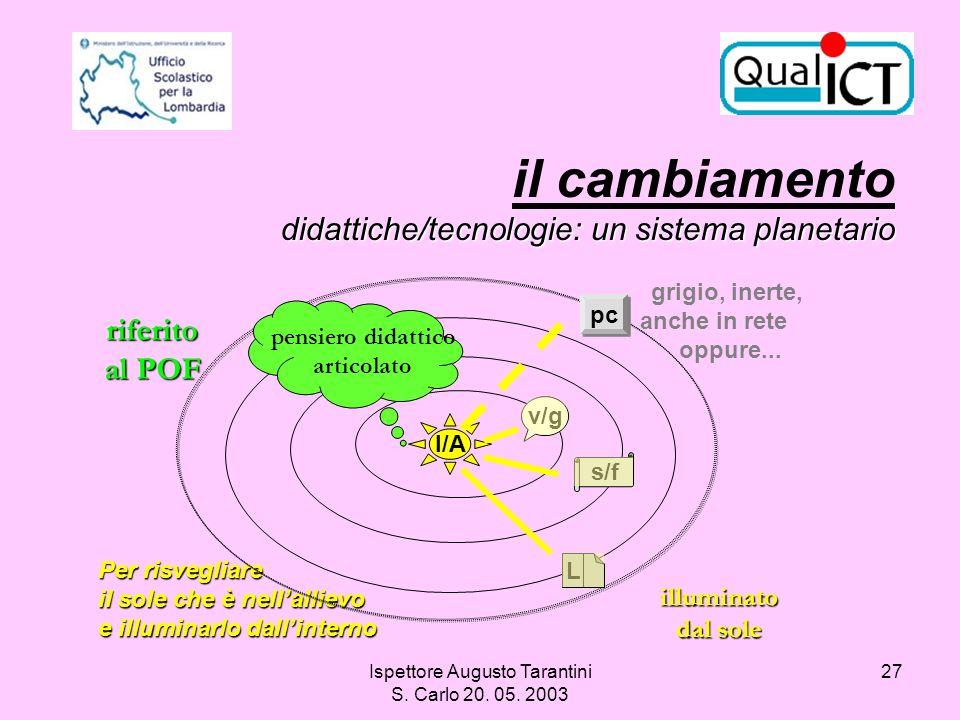 Ispettore Augusto Tarantini S. Carlo 20. 05. 2003 27 Per risvegliare il sole che è nellallievo e illuminarlo dallinterno riferito al POF illuminato da