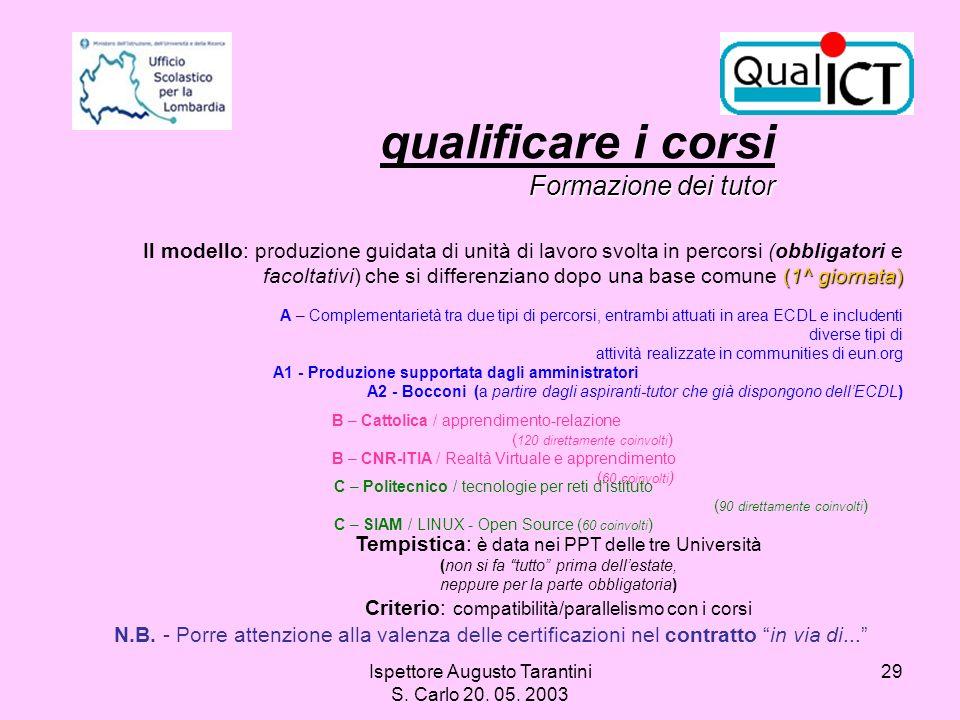 Ispettore Augusto Tarantini S. Carlo 20. 05. 2003 29 Formazione dei tutor qualificare i corsi Formazione dei tutor (1^ giornata) Il modello: produzion