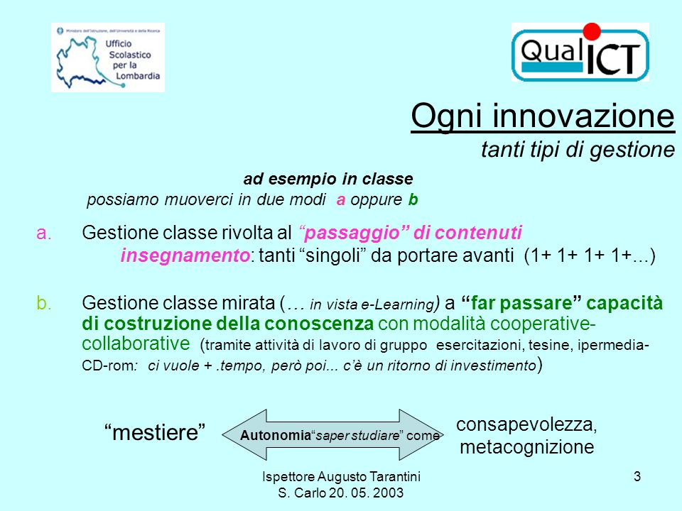 Ispettore Augusto Tarantini S. Carlo 20. 05. 2003 3 Ogni innovazione tanti tipi di gestione a.Gestione classe rivolta al passaggio di contenuti insegn