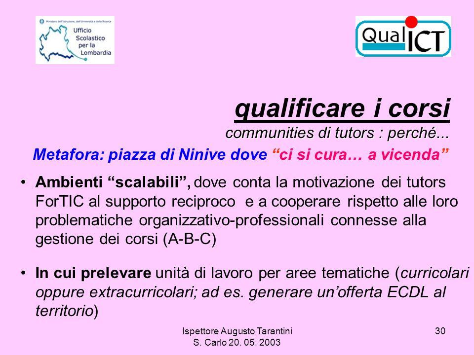 Ispettore Augusto Tarantini S. Carlo 20. 05. 2003 30 communities di tutors : perché... qualificare i corsi communities di tutors : perché... Ambienti