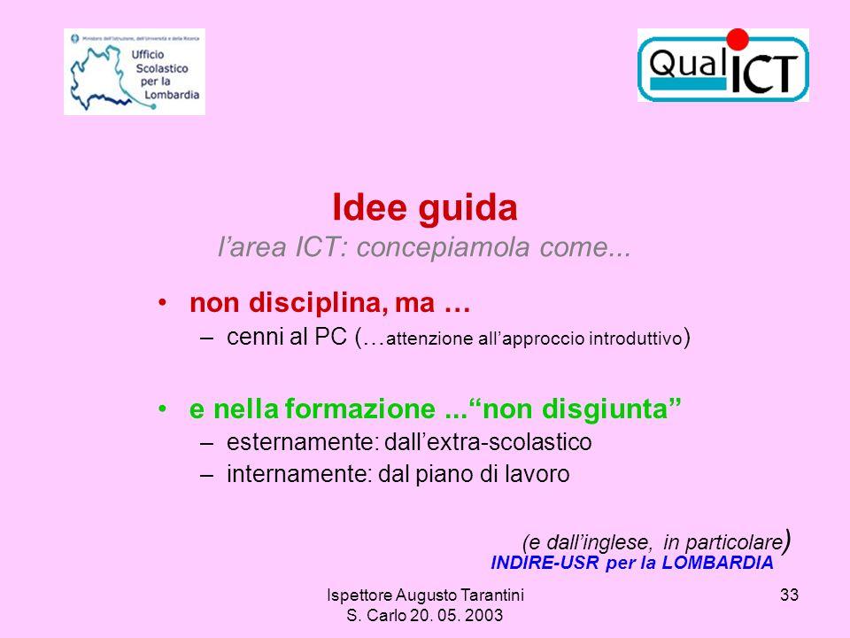 Ispettore Augusto Tarantini S. Carlo 20. 05. 2003 33 Idee guida larea ICT: concepiamola come... non disciplina, ma … –cenni al PC (… attenzione allapp