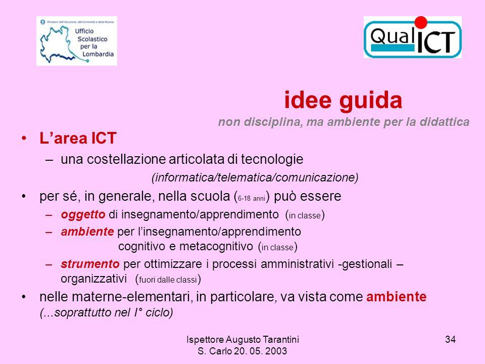 Ispettore Augusto Tarantini S. Carlo 20. 05. 2003 34 idee guida non disciplina, ma ambiente per la didattica Larea ICT –una costellazione articolata d