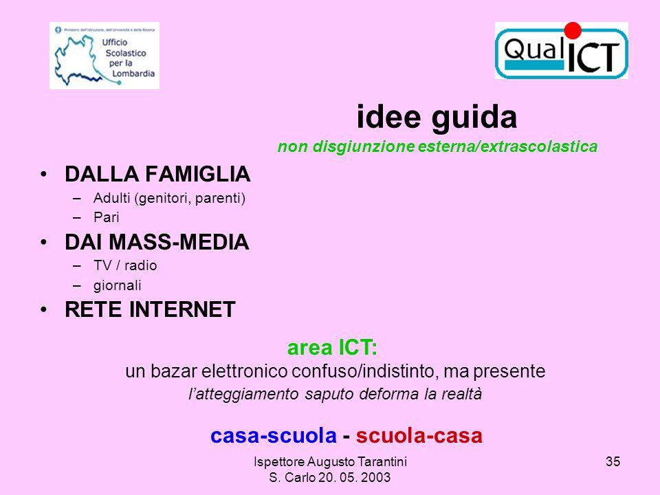 Ispettore Augusto Tarantini S. Carlo 20. 05. 2003 35 idee guida non disgiunzione esterna/extrascolastica DALLA FAMIGLIA –Adulti (genitori, parenti) –P