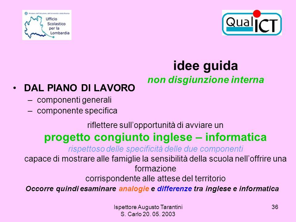 Ispettore Augusto Tarantini S. Carlo 20. 05. 2003 36 idee guida non disgiunzione interna DAL PIANO DI LAVORO –componenti generali –componente specific