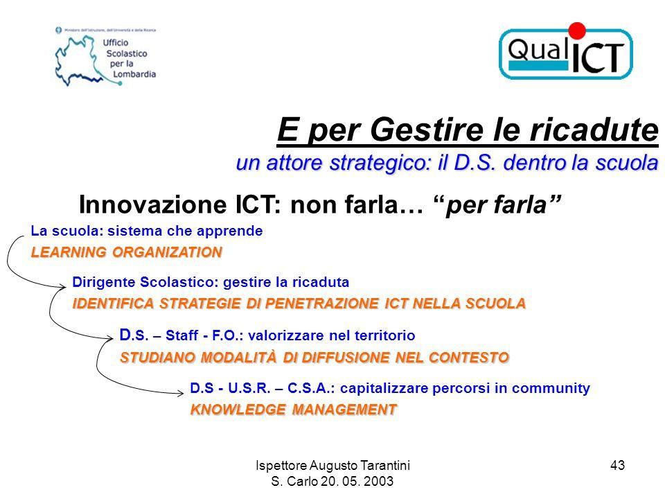 Ispettore Augusto Tarantini S. Carlo 20. 05. 2003 43 un attore strategico: il D.S. dentro la scuola E per Gestire le ricadute un attore strategico: il