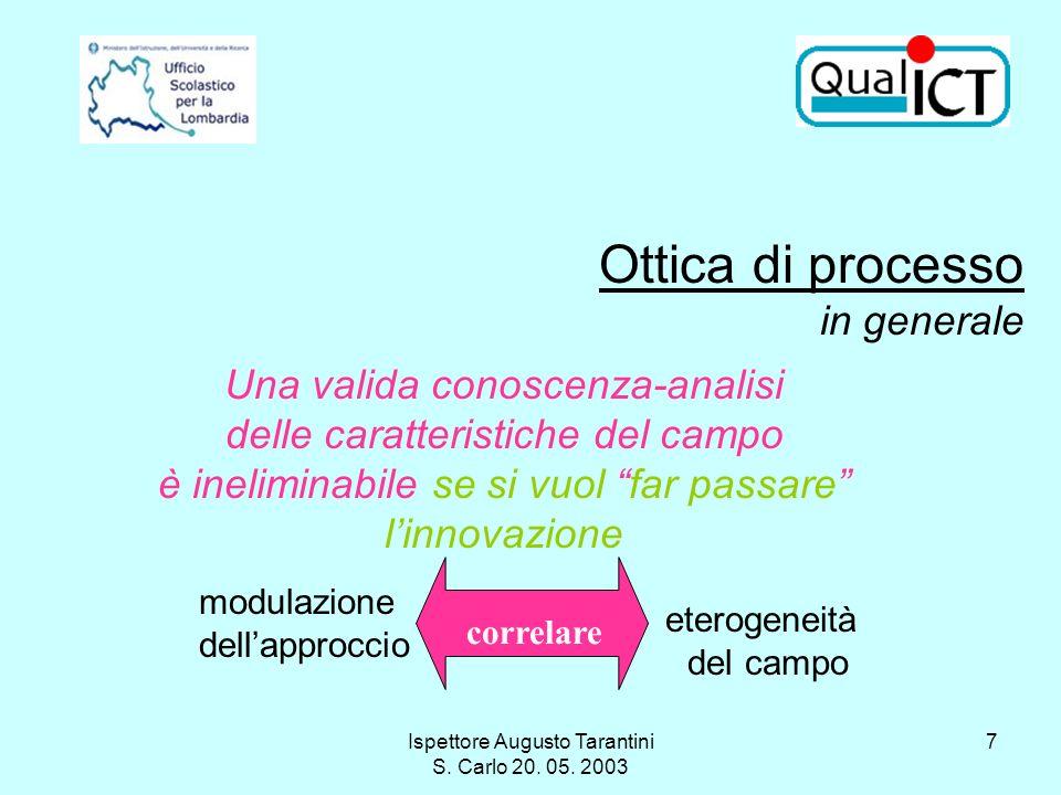 Ispettore Augusto Tarantini S. Carlo 20. 05. 2003 7 Ottica di processo in generale Una valida conoscenza-analisi delle caratteristiche del campo è ine