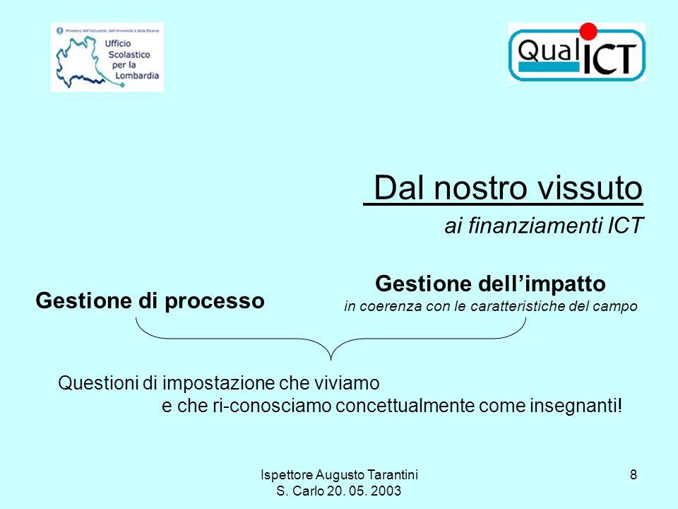Ispettore Augusto Tarantini S. Carlo 20. 05. 2003 8 Dal nostro vissuto ai finanziamenti ICT Gestione di processo Gestione dellimpatto in coerenza con
