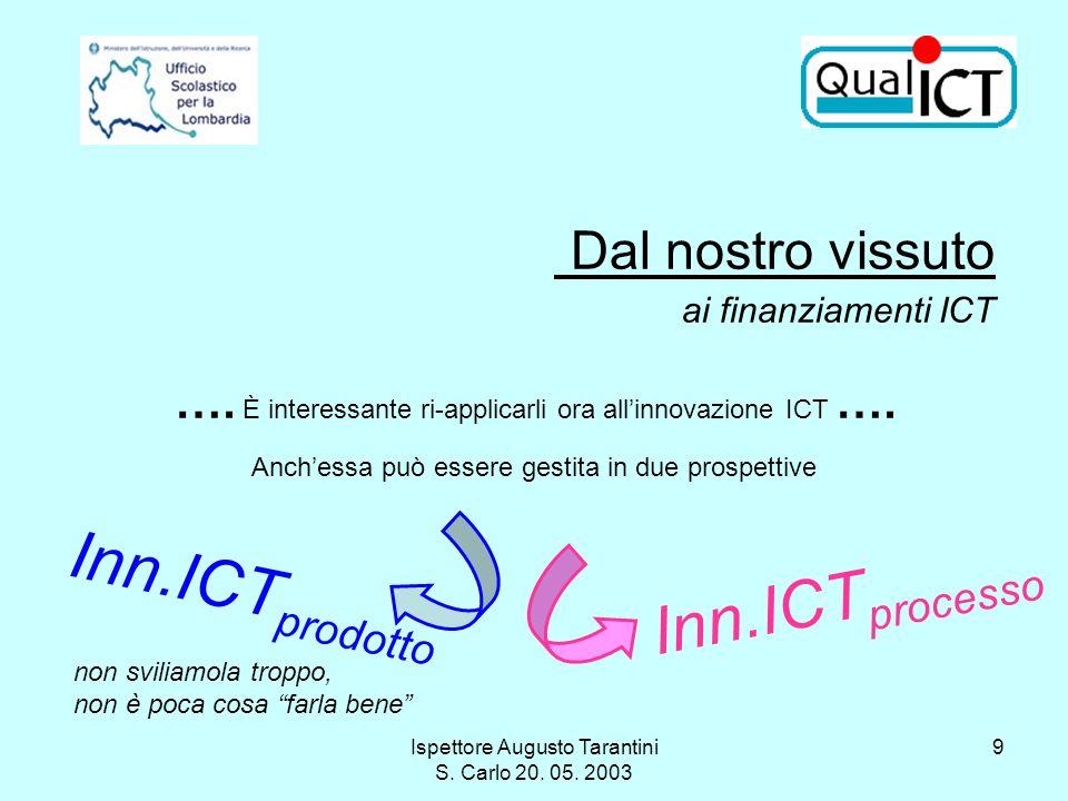 Ispettore Augusto Tarantini S. Carlo 20. 05. 2003 9 Dal nostro vissuto ai finanziamenti ICT …. È interessante ri-applicarli ora allinnovazione ICT ….