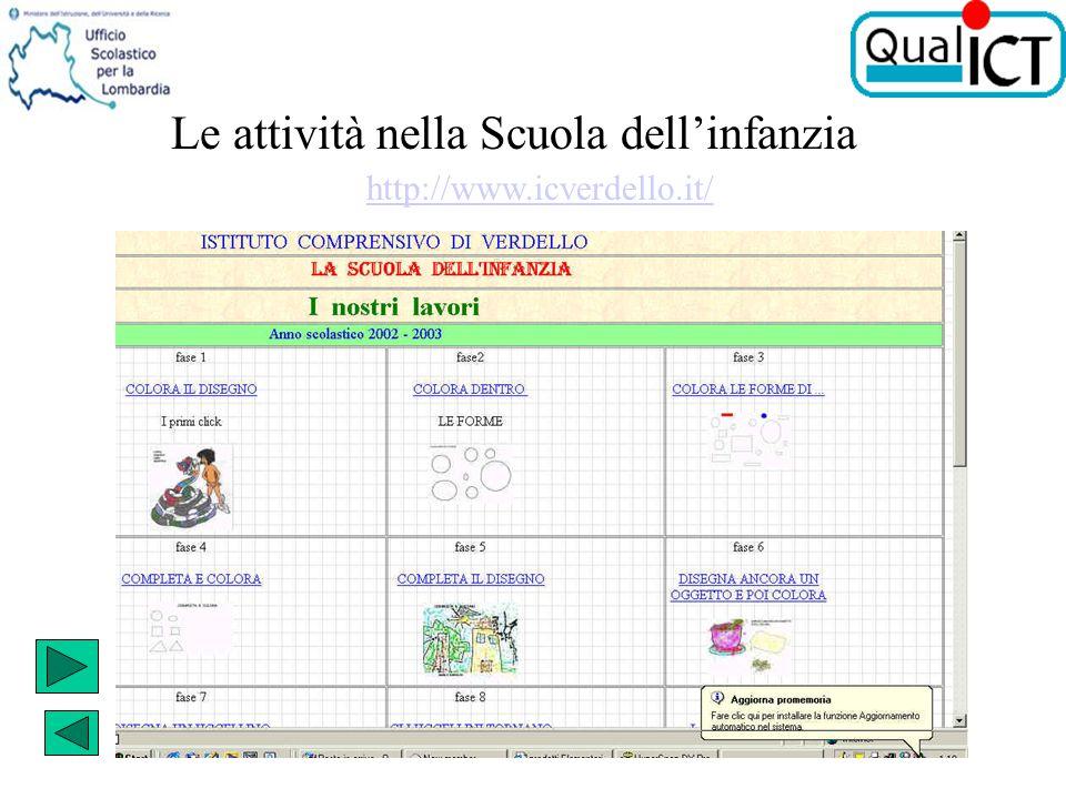 Le attività nella Scuola dellinfanzia http://www.icverdello.it/