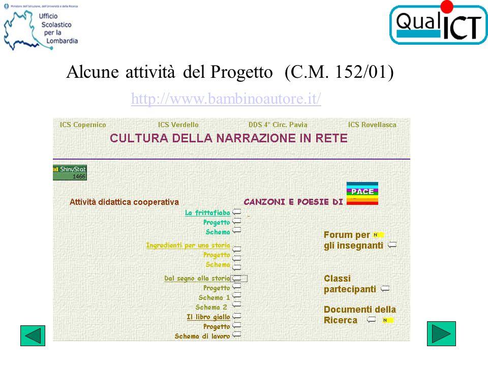 Alcune attività del Progetto (C.M. 152/01) http://www.bambinoautore.it/