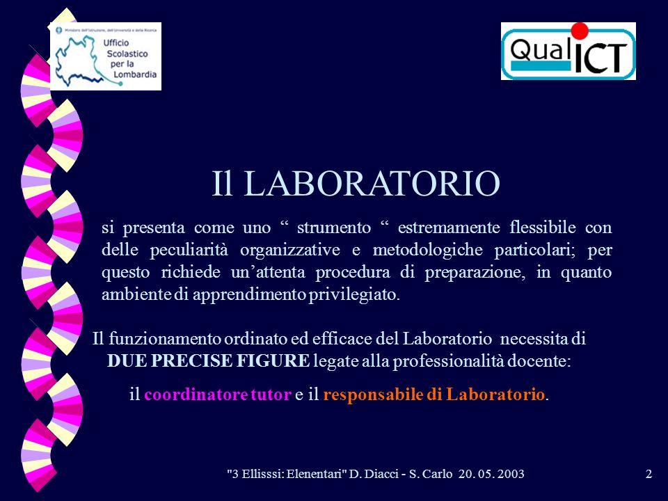 3 Ellisssi: Elenentari D.Diacci - S. Carlo 20. 05.