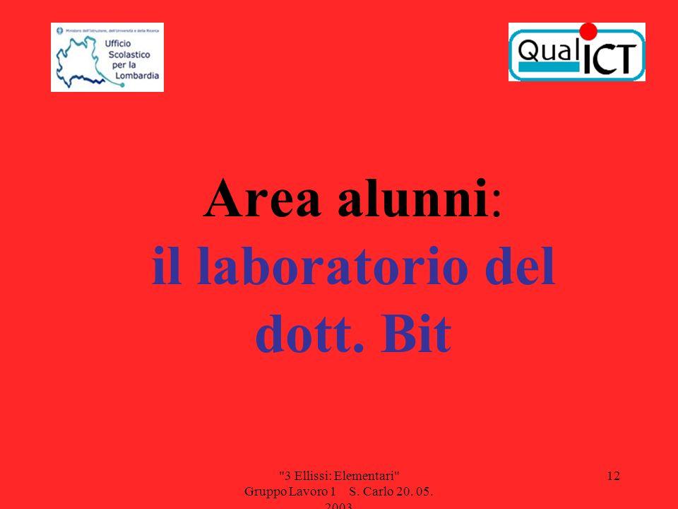 3 Ellissi: Elementari Gruppo Lavoro 1 S. Carlo 20.