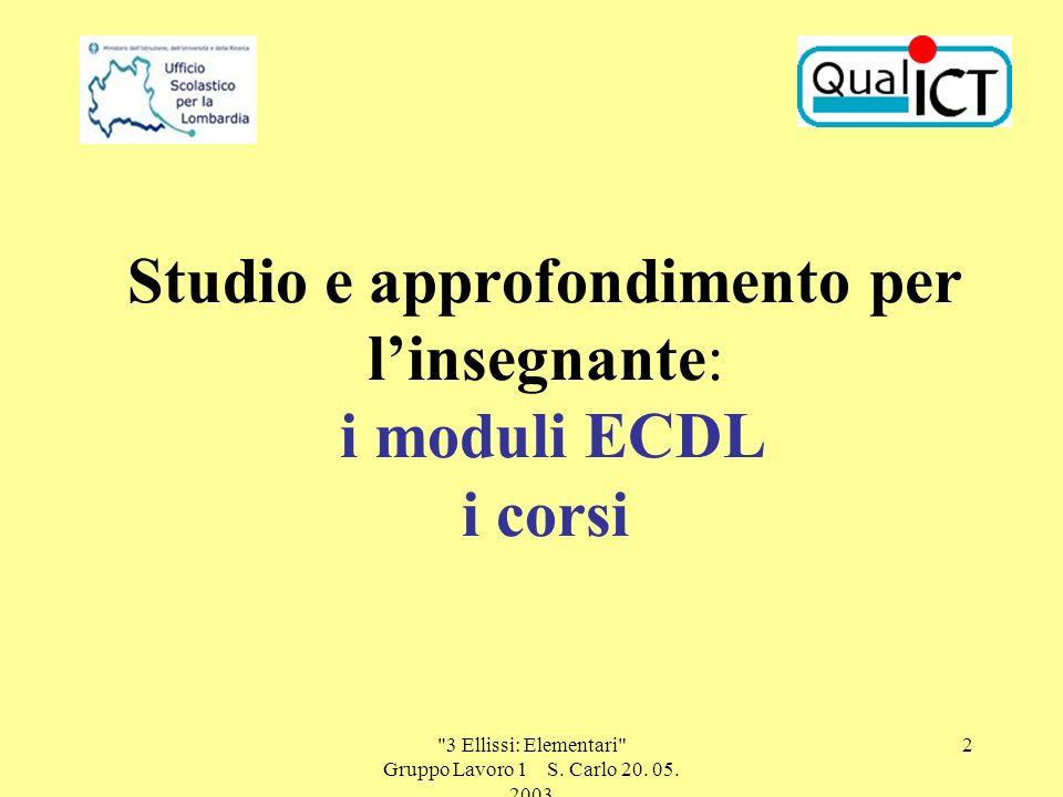 3 Ellissi: Elementari Gruppo Lavoro 1 S.Carlo 20.