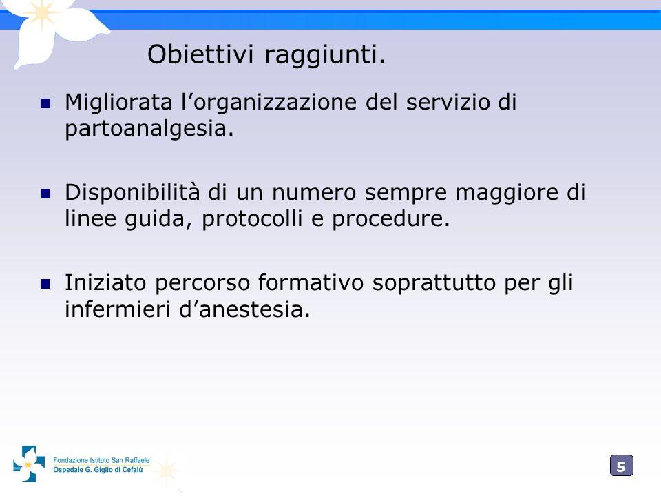 5 Obiettivi raggiunti. Migliorata lorganizzazione del servizio di partoanalgesia. Disponibilità di un numero sempre maggiore di linee guida, protocoll
