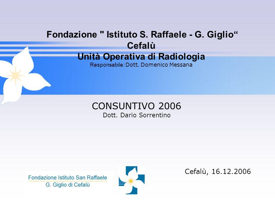 12 Nel corso del 2006 sono state inoltre eseguite: Radiologia interventistica interni n°115 Radiologia interventistica esterni n°023 Radioscopia sala operatoria n°640