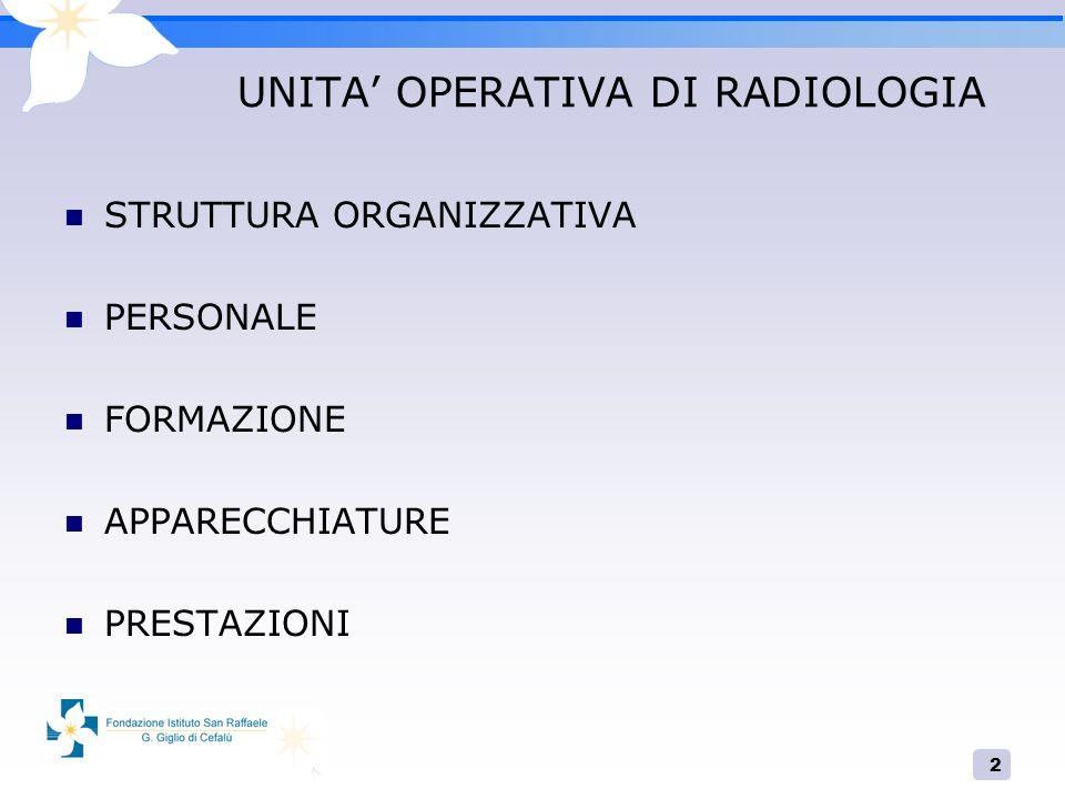 3 UNITA OPERATIVA DI RADIOLOGIA COME SIAMO ORGANIZZATI.