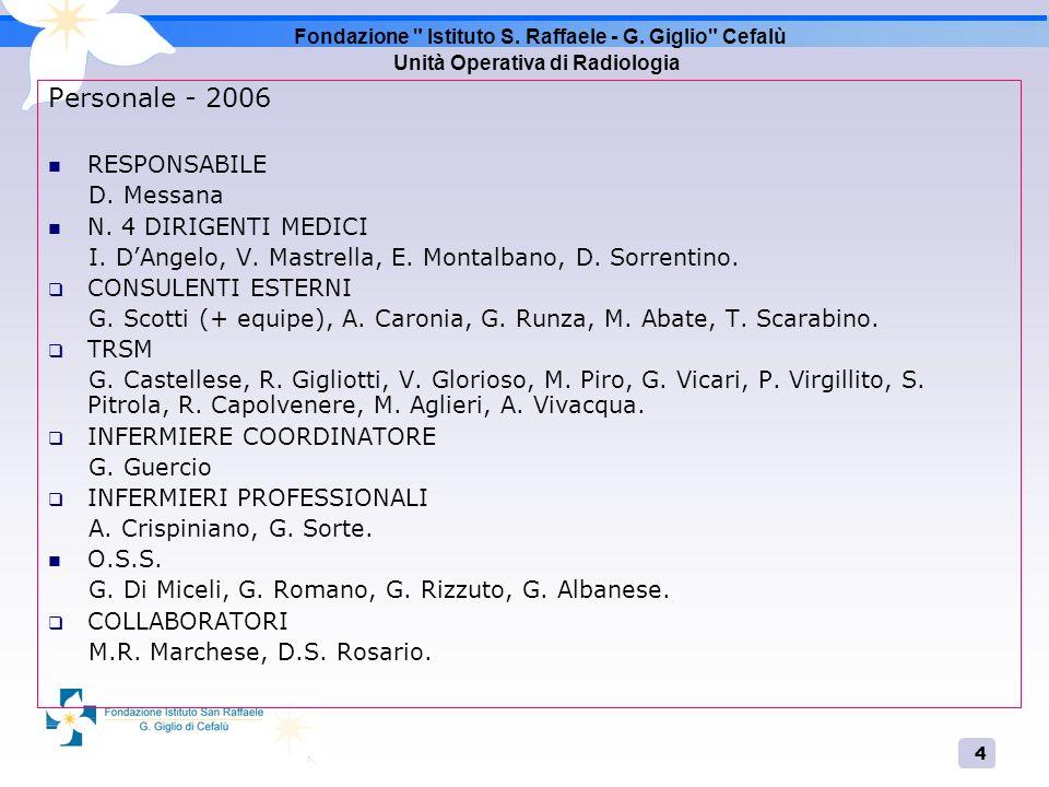4 Personale - 2006 RESPONSABILE D. Messana N. 4 DIRIGENTI MEDICI I. DAngelo, V. Mastrella, E. Montalbano, D. Sorrentino. CONSULENTI ESTERNI G. Scotti