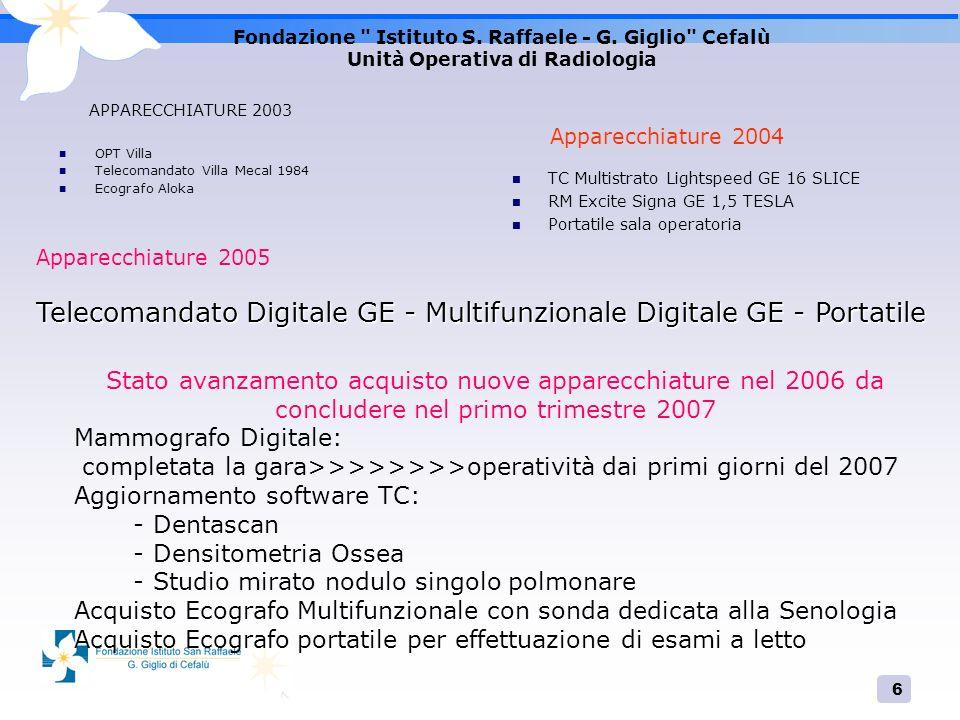 6 APPARECCHIATURE 2003 OPT Villa Telecomandato Villa Mecal 1984 Ecografo Aloka Fondazione