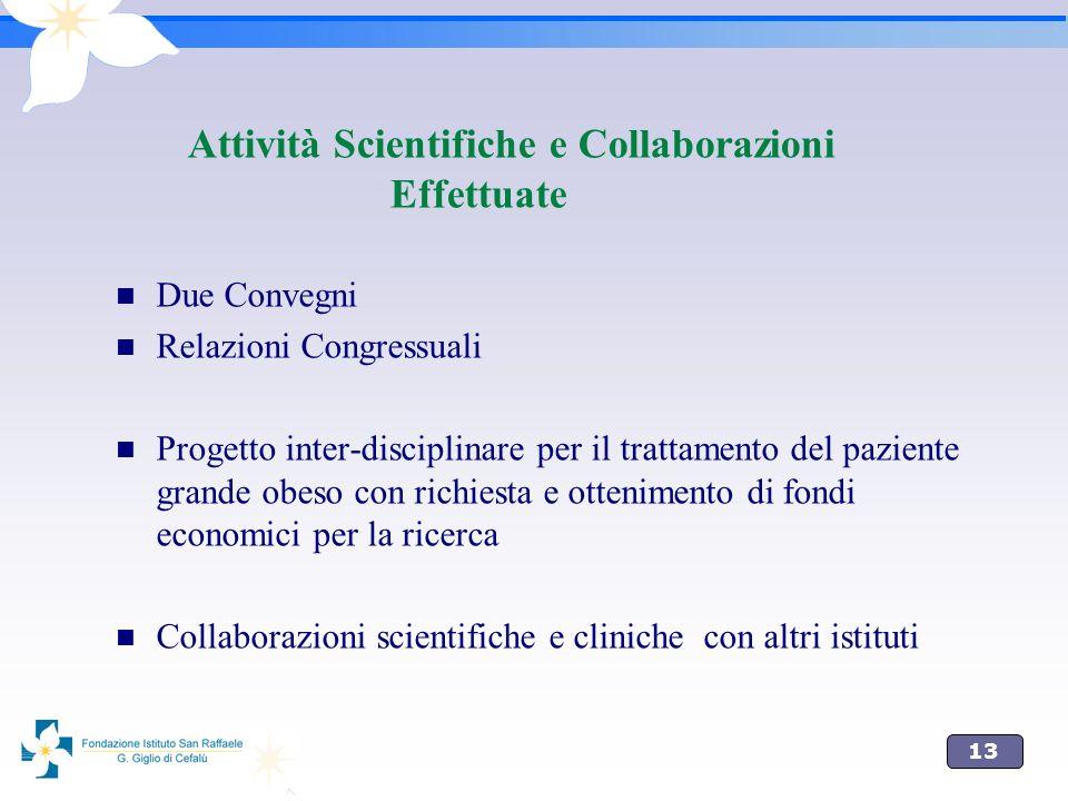 13 Attività Scientifiche e Collaborazioni Effettuate Due Convegni Relazioni Congressuali Progetto inter-disciplinare per il trattamento del paziente g