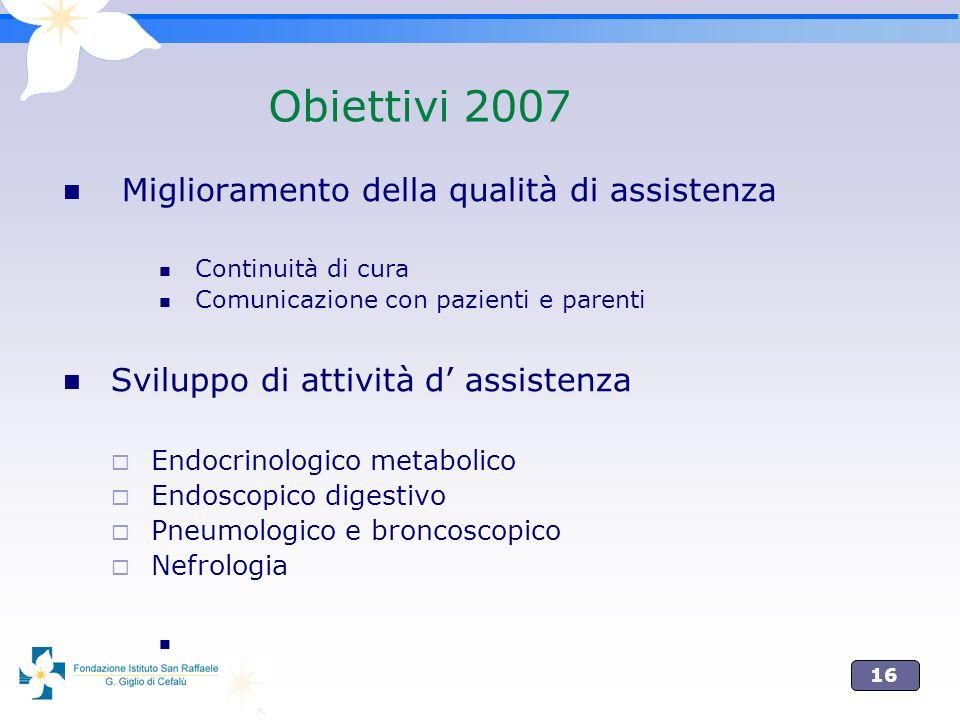16 Obiettivi 2007 Miglioramento della qualità di assistenza Continuità di cura Comunicazione con pazienti e parenti Sviluppo di attività d assistenza