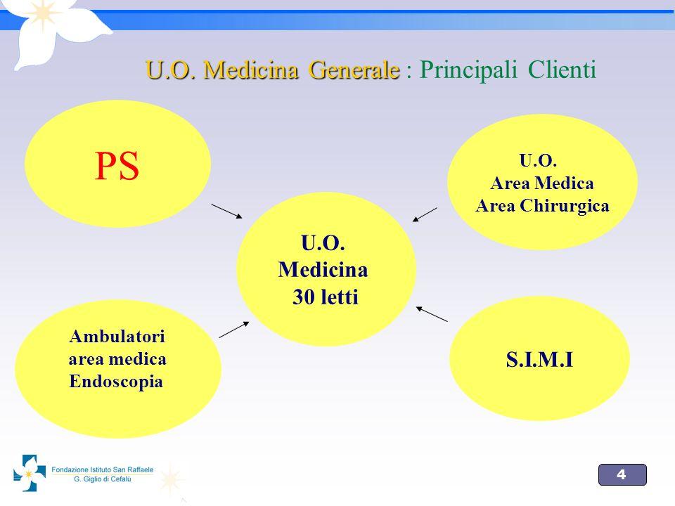 5 U.O.Medicina Generale U.O.