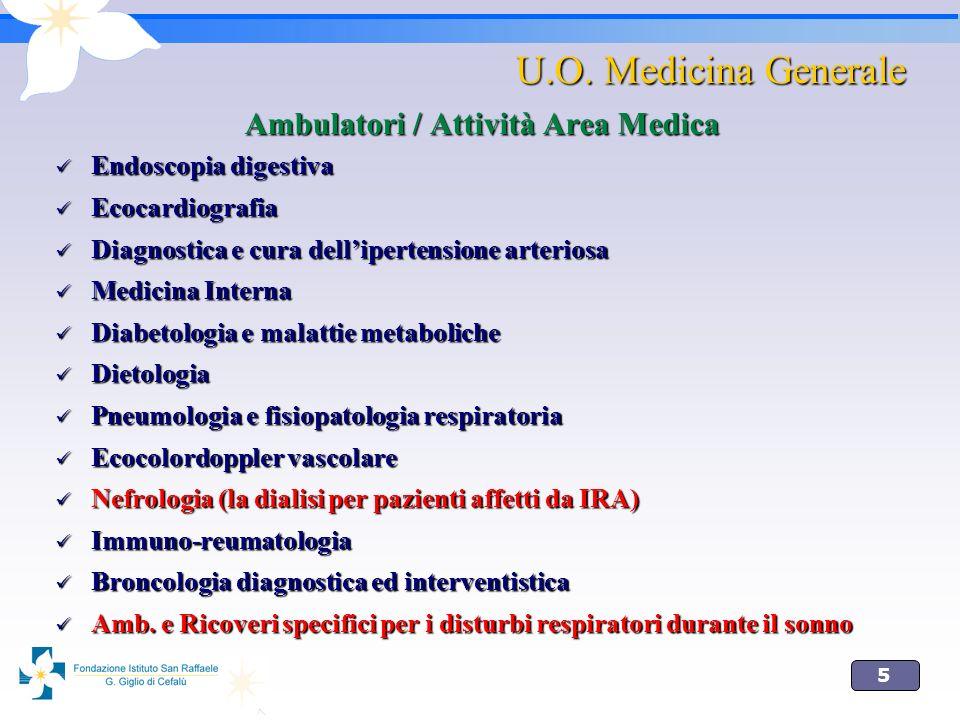 5 U.O. Medicina Generale U.O. Medicina Generale Ambulatori / Attività Area Medica Endoscopia digestiva Endoscopia digestiva Ecocardiografia Ecocardiog