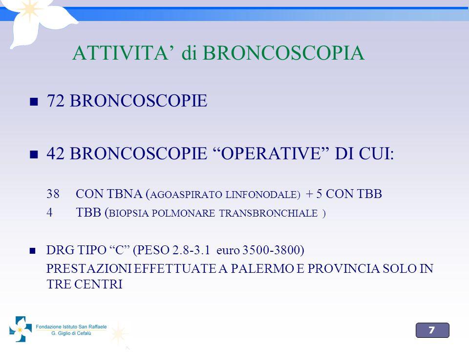 7 ATTIVITA di BRONCOSCOPIA 72 BRONCOSCOPIE 42 BRONCOSCOPIE OPERATIVE DI CUI: 38 CON TBNA ( AGOASPIRATO LINFONODALE) + 5 CON TBB 4 TBB ( BIOPSIA POLMON