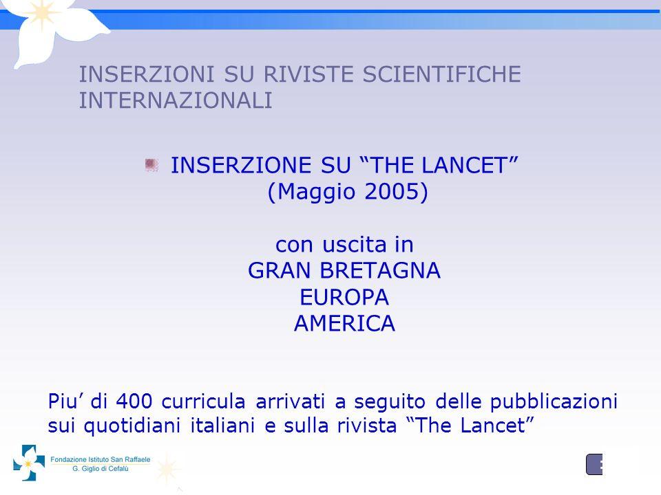 13 INSERZIONI SU RIVISTE SCIENTIFICHE INTERNAZIONALI INSERZIONE SU THE LANCET (Maggio 2005) con uscita in GRAN BRETAGNA EUROPA AMERICA Piu di 400 curricula arrivati a seguito delle pubblicazioni sui quotidiani italiani e sulla rivista The Lancet