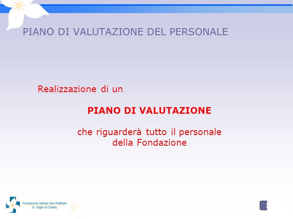 18 PIANO DI VALUTAZIONE DEL PERSONALE Realizzazione di un PIANO DI VALUTAZIONE che riguarderà tutto il personale della Fondazione