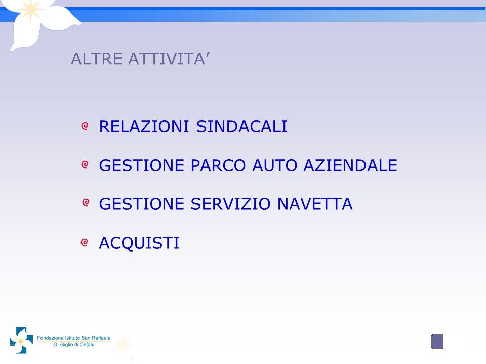 3 ALTRE ATTIVITA RELAZIONI SINDACALI GESTIONE PARCO AUTO AZIENDALE GESTIONE SERVIZIO NAVETTA ACQUISTI