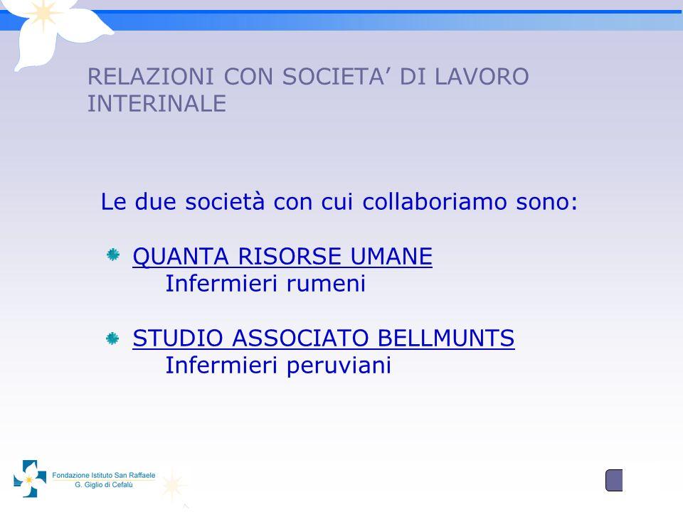 6 RELAZIONI CON SOCIETA DI LAVORO INTERINALE Le due società con cui collaboriamo sono: QUANTA RISORSE UMANE Infermieri rumeni STUDIO ASSOCIATO BELLMUNTS Infermieri peruviani