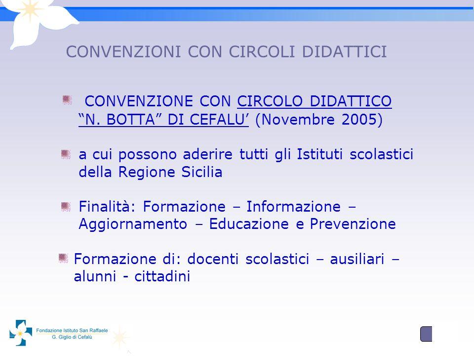 9 CONVENZIONI CON CIRCOLI DIDATTICI CONVENZIONE CON CIRCOLO DIDATTICO N.