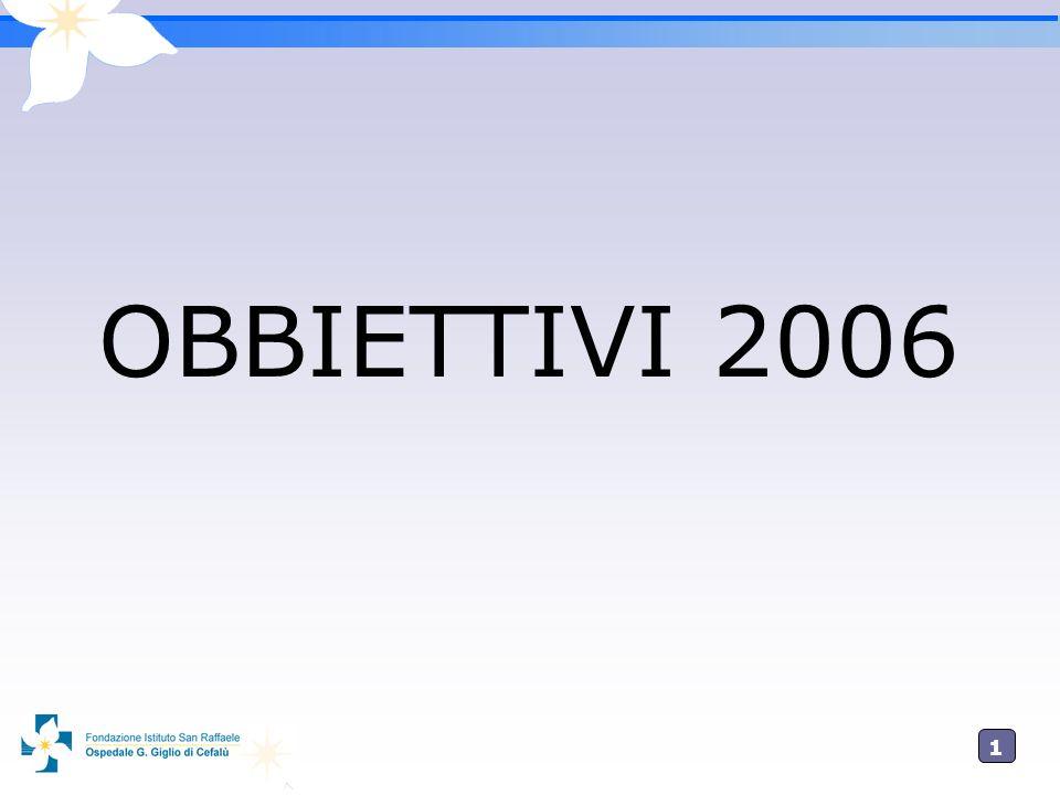 1616 OBBIETTIVI 2006